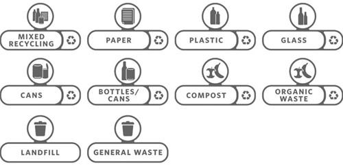 Recyclingstation Labelset, Engels